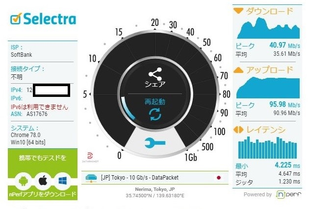 ソフトバンク光 回線速度